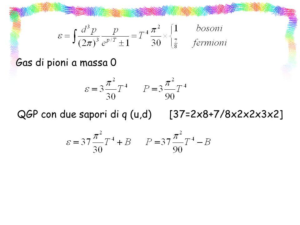 Gas di pioni a massa 0 QGP con due sapori di q (u,d) [37=2x8+7/8x2x2x3x2]